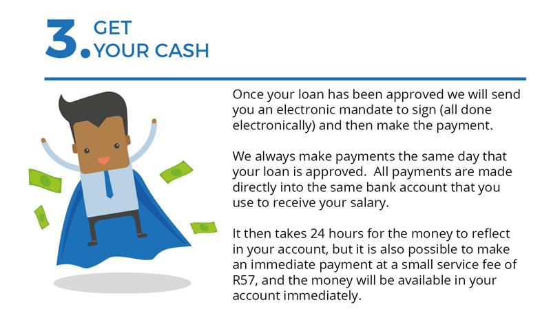 Payday loan ottawa image 3